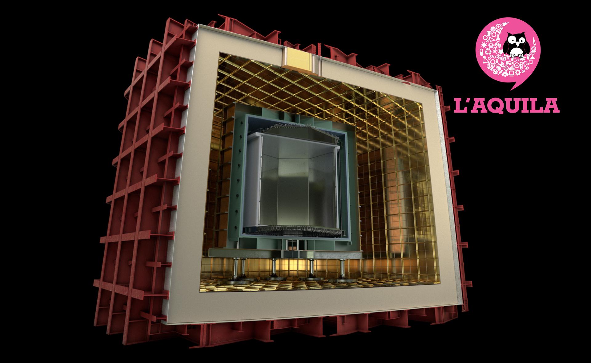 INFN - Laboratori Nazionali del Gran Sasso